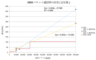 Sbm_packet_rev_attach