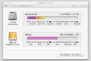 Fusion_drive